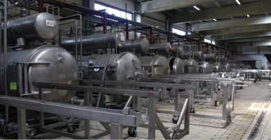 Textile Sector