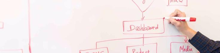 diagrama procesos recursos humanos